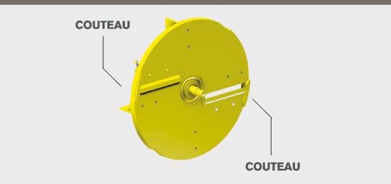 Le principe de broyage Cutting Disc